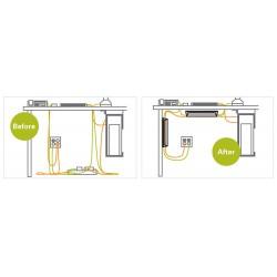 NeatLinks portacavi, trasformatori, derivazioni